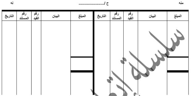 شرح تفصيلى للدورة المحاسبية تحميل ملف Pdf بابل للبرمجيات